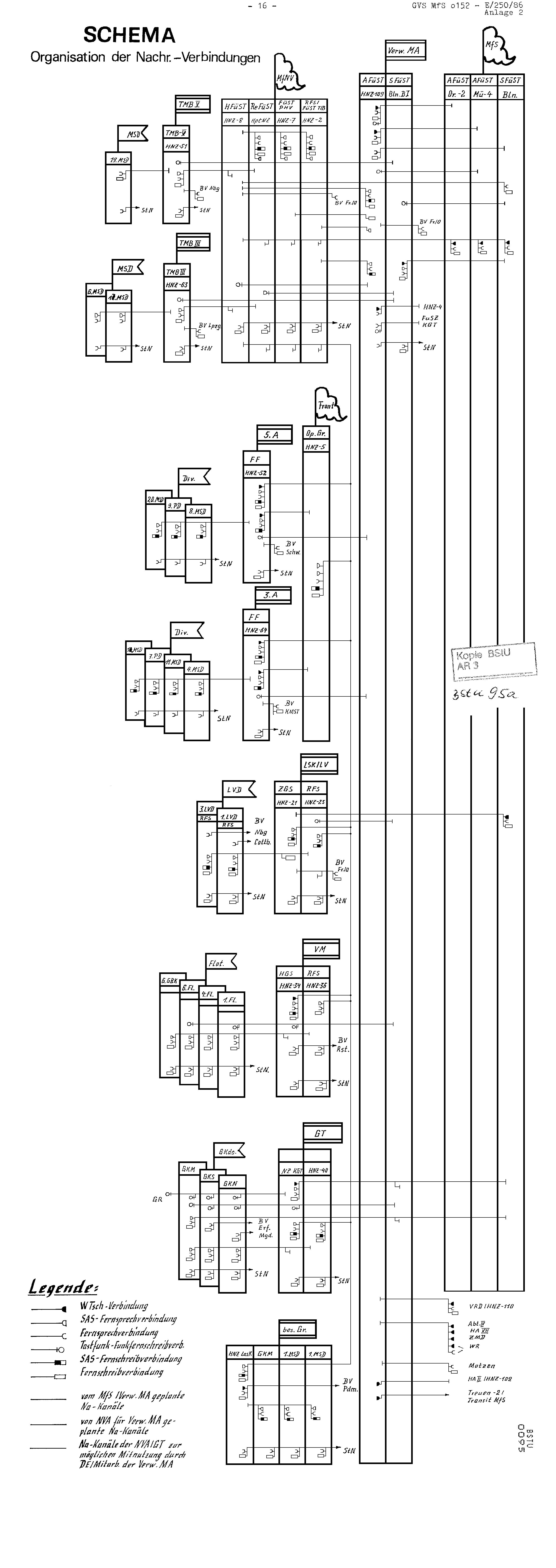 Gemütlich Pflugmagnet Schaltplan Ideen - Schaltplan Serie Circuit ...