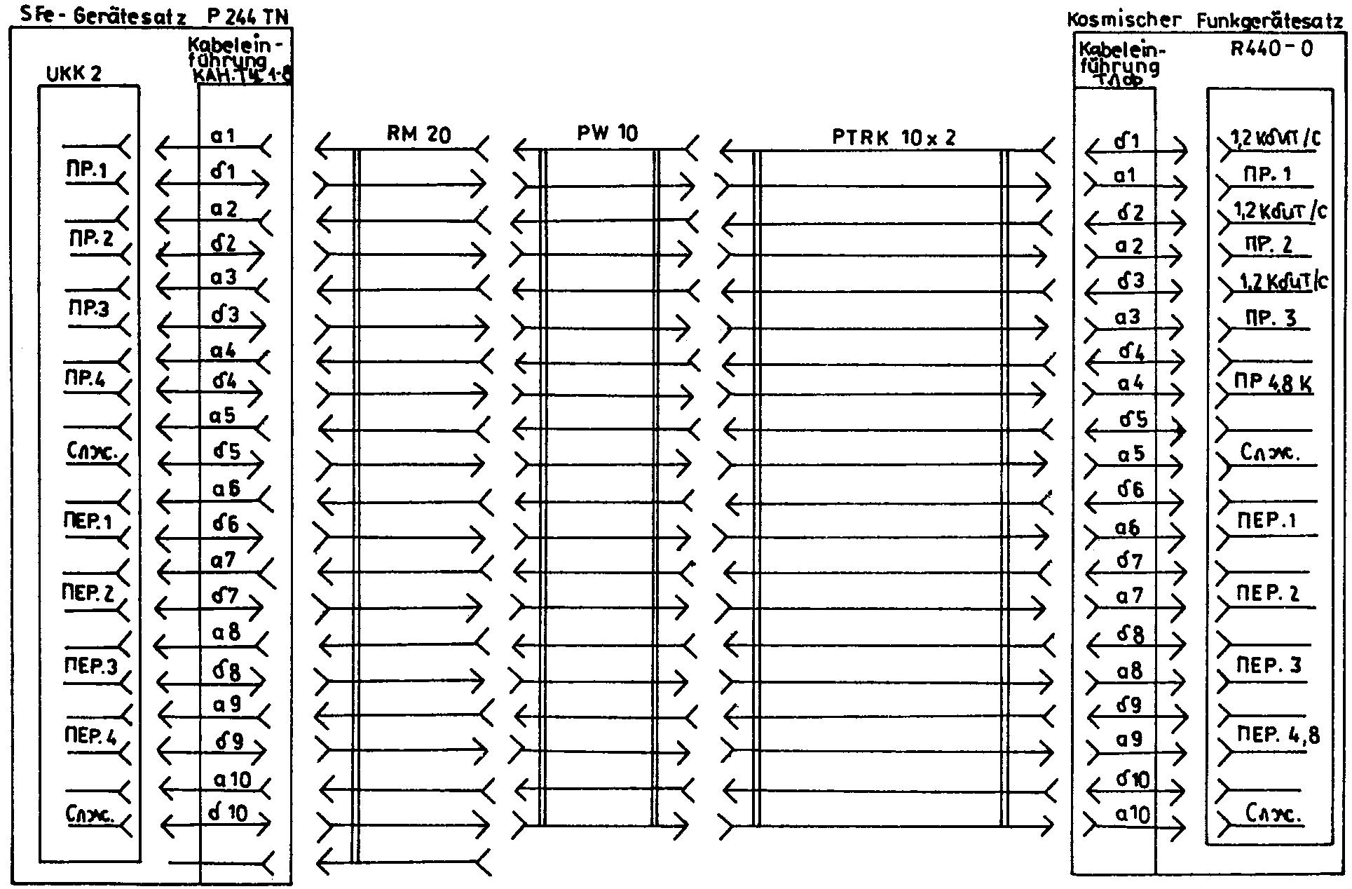 größe signaltafeln der db