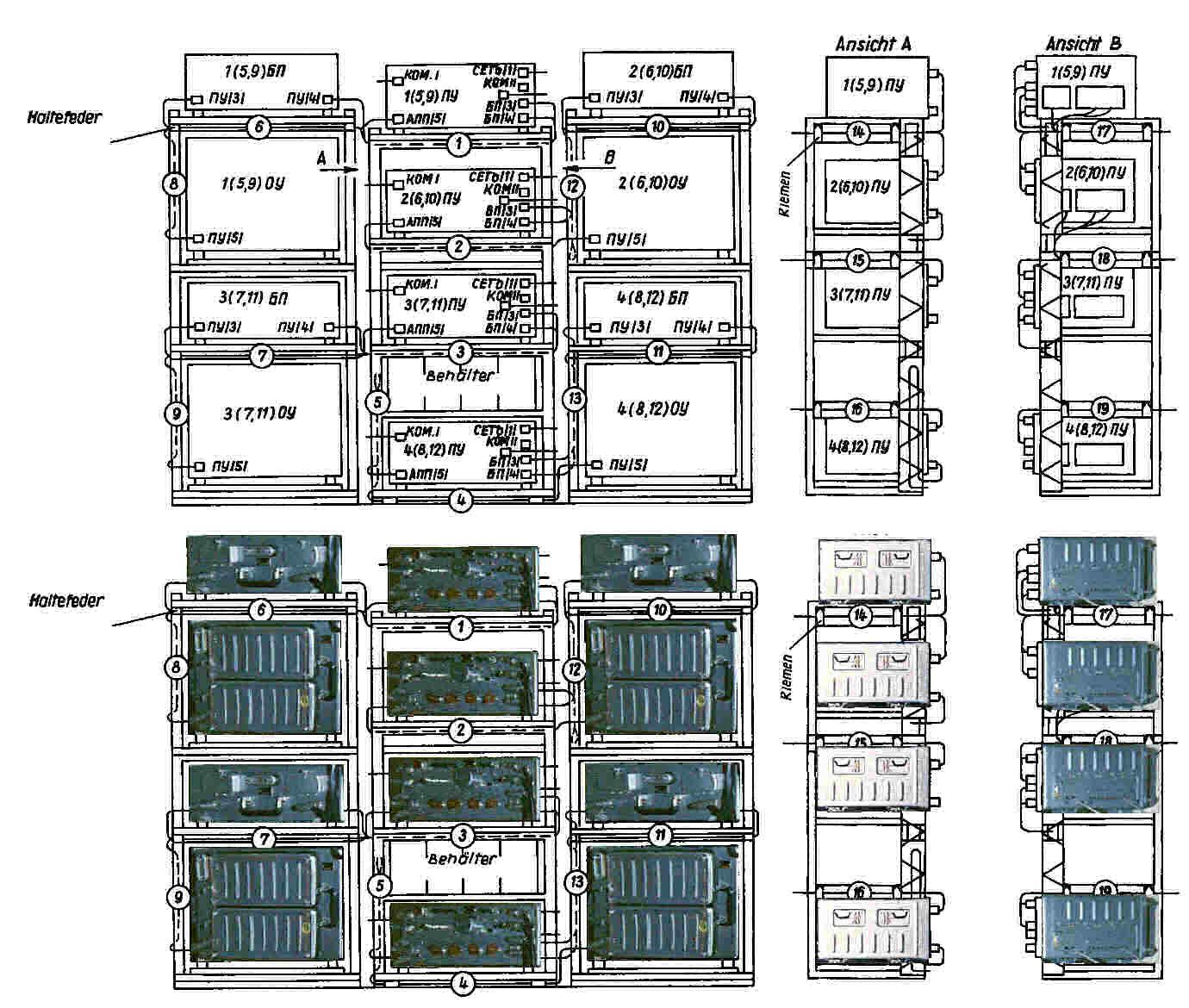 P-236 TK, P-240 TN, P-244 TN - SAS-Trupps