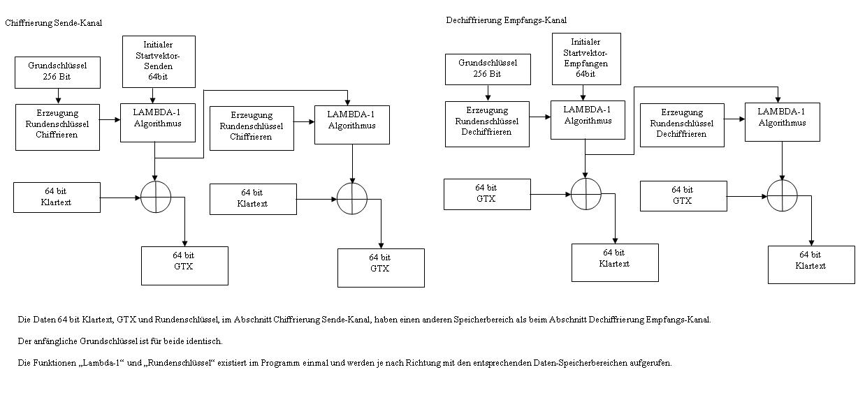 Großzügig Logikgatter Diagrammgenerator Bilder - Elektrische ...